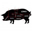 Costine di maiale iberico